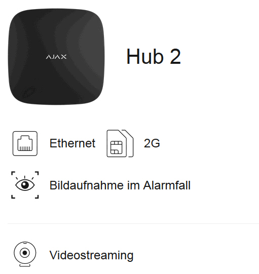 AJAX Hub 2 Features - Ajax Alarmanlagen Hub