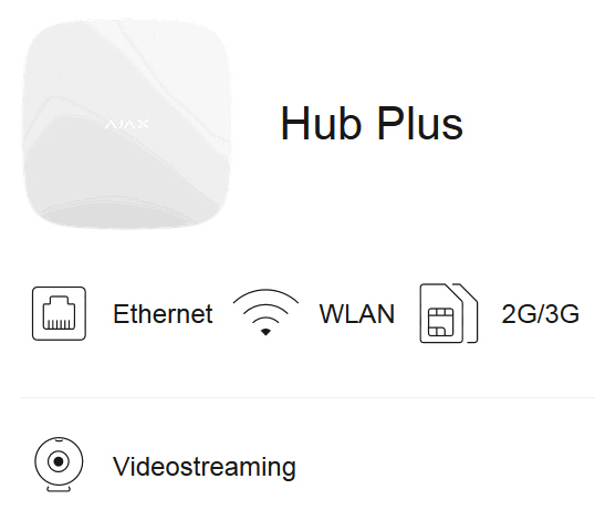 AJAX Hub Plus Features - Ajax Alarmanlagen Hub